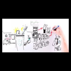 What is DCV vidéo - News